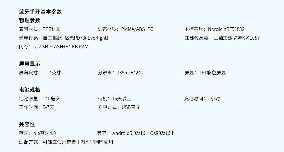室内定位手环型ibeacon Z6.jpg